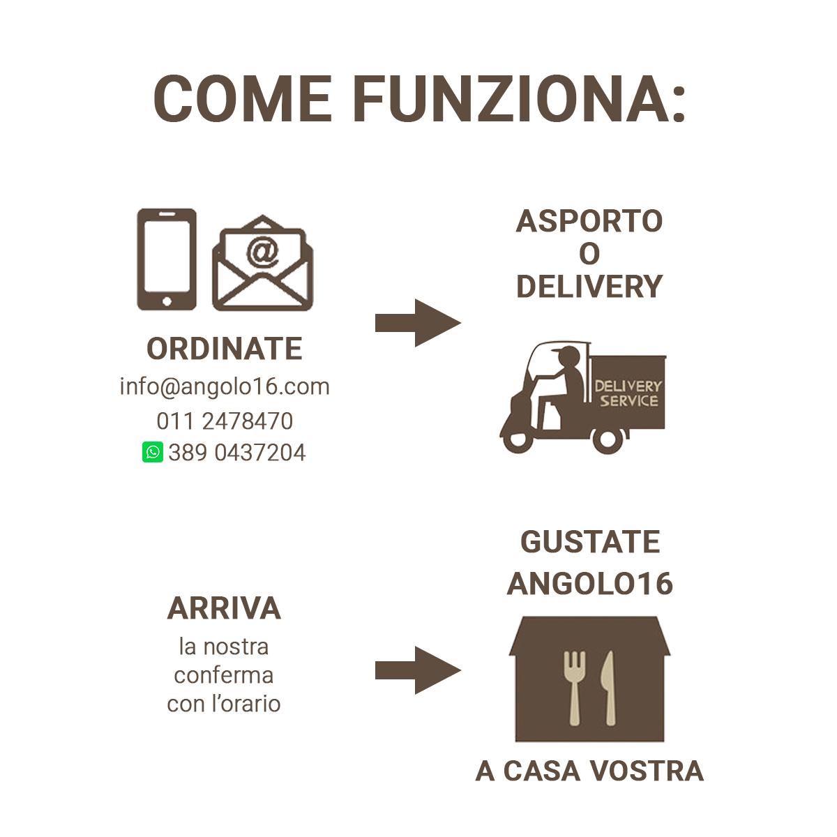 Grafica con informazioni su servizi delivery e asporto di Angolo 16 Torino